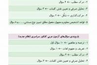 بودجه بندی سوالات عربی کنکور نظام جدید و قدیم