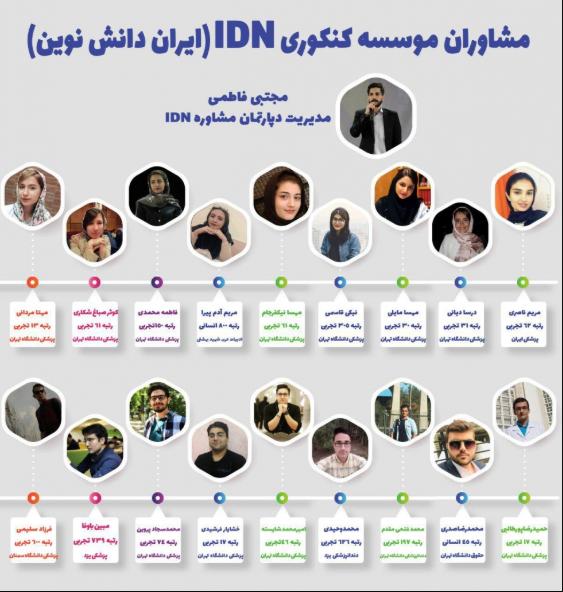 مشاوران رتبه برتر موسسه مشاوره و برنامه ریزی کنکور IDN (ایران دانش نوین)