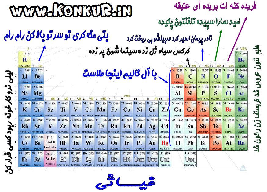 دانلود جدول فارسی مندلیف