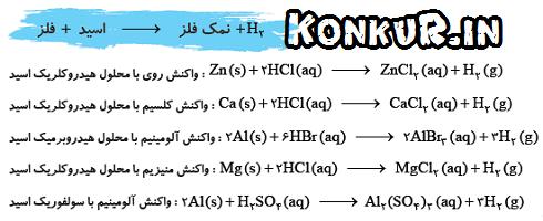 تمامی واکنش های شیمیایی در یک صفحه