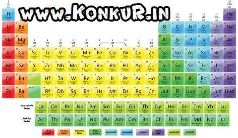 سرگذشت جدول تناوبی و بررسی گروهی عنصرها