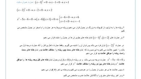 کتاب اموزش گام به گام معادله ،تعیین علامت ونامعادله